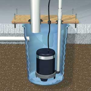 Inver Grove Heights Sump Pumps